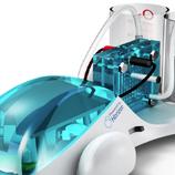 Eco Technology Kits